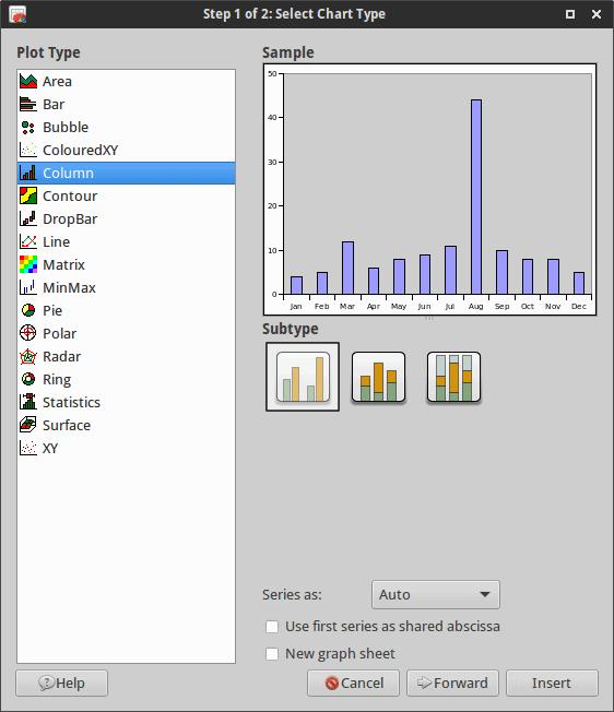 Chart type 1