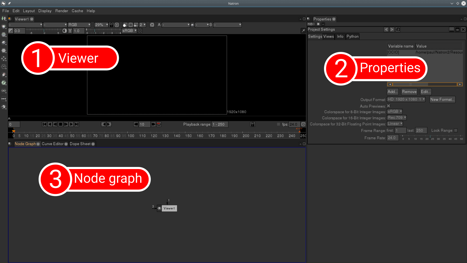 Natron's default layout: (1) Top left, viewer preview pane; (2) right, node properties; (3) bottom left, node graph.